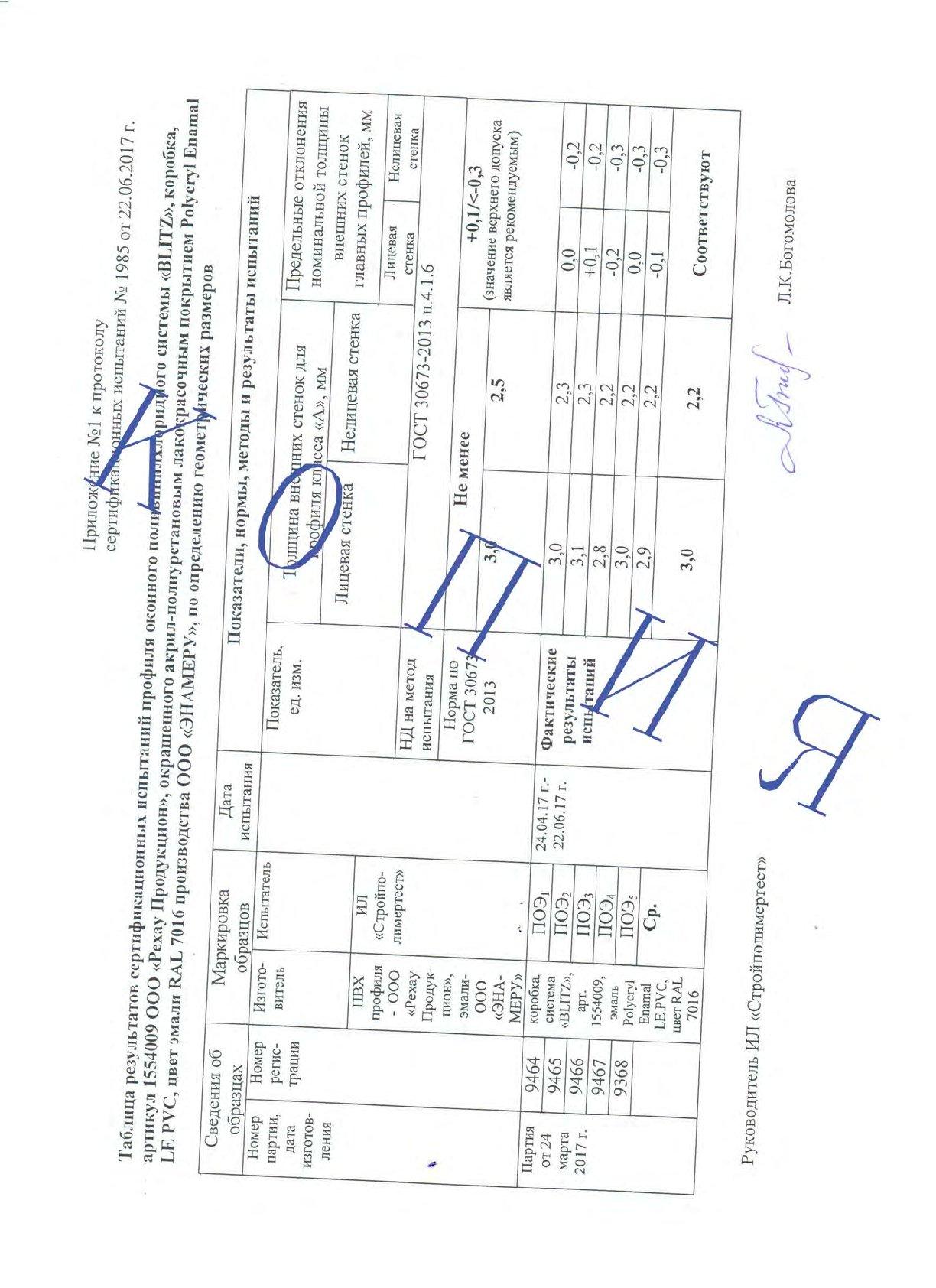enameru-gost-30973-rehau-copy-005