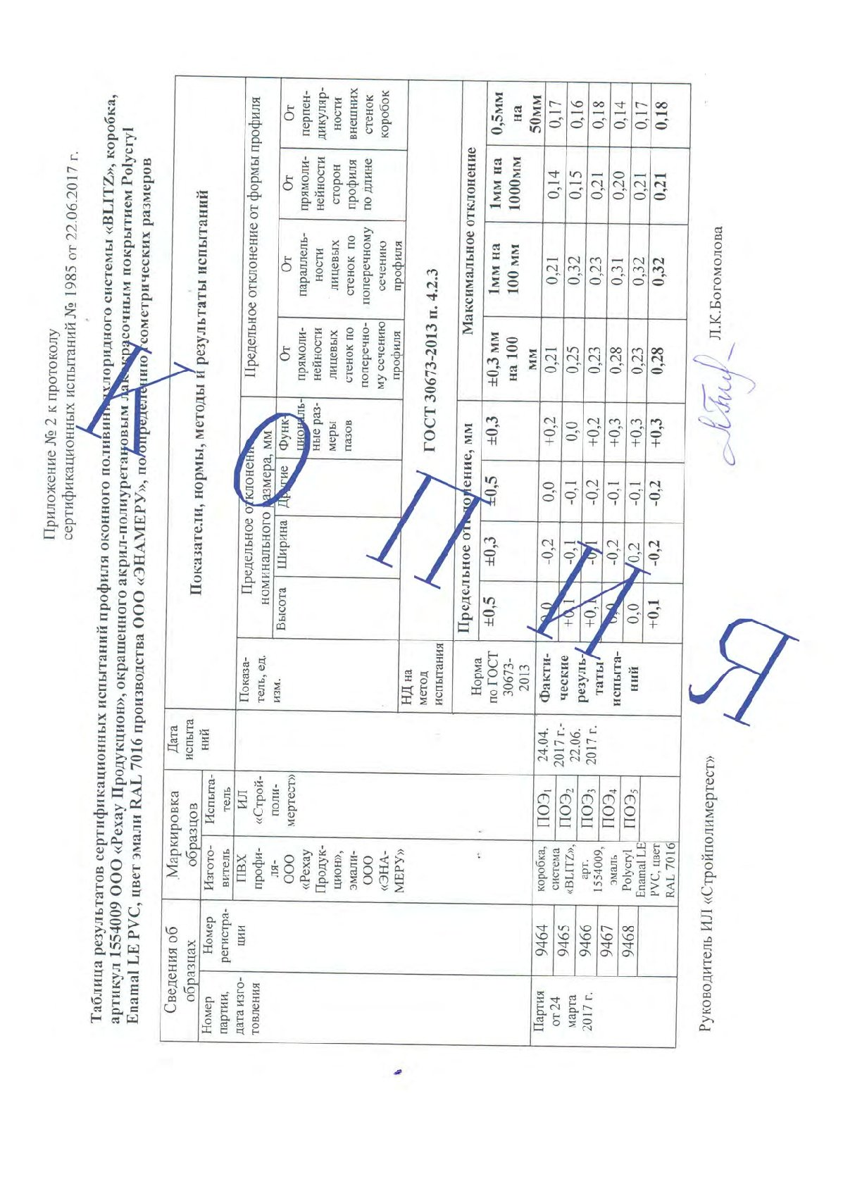 enameru-gost-30973-rehau-copy-006