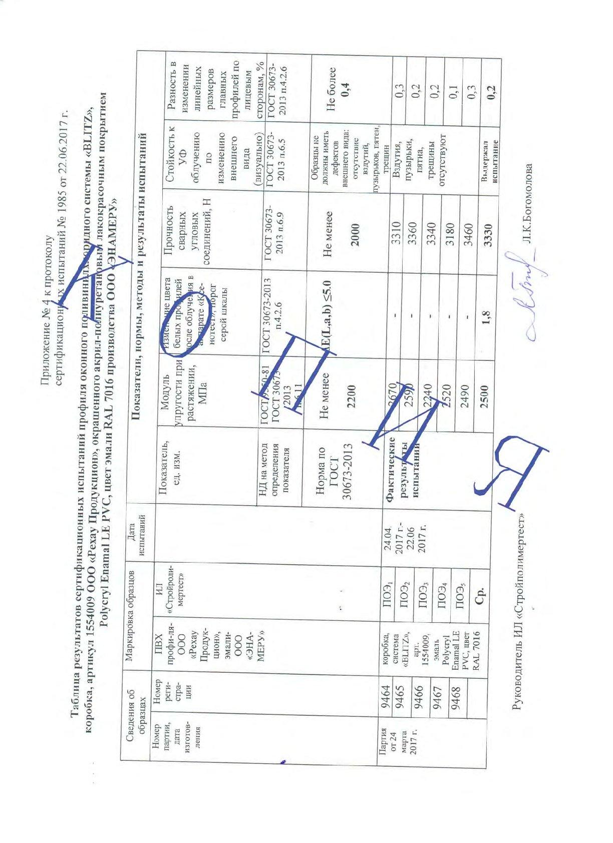 enameru-gost-30973-rehau-copy-008