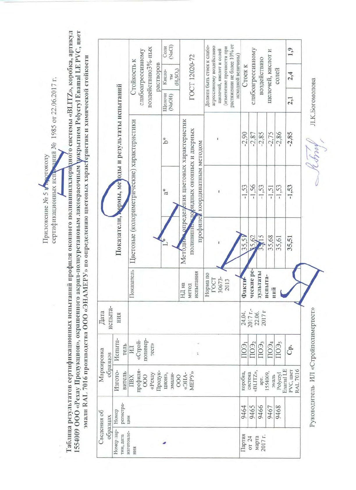 enameru-gost-30973-rehau-copy-009