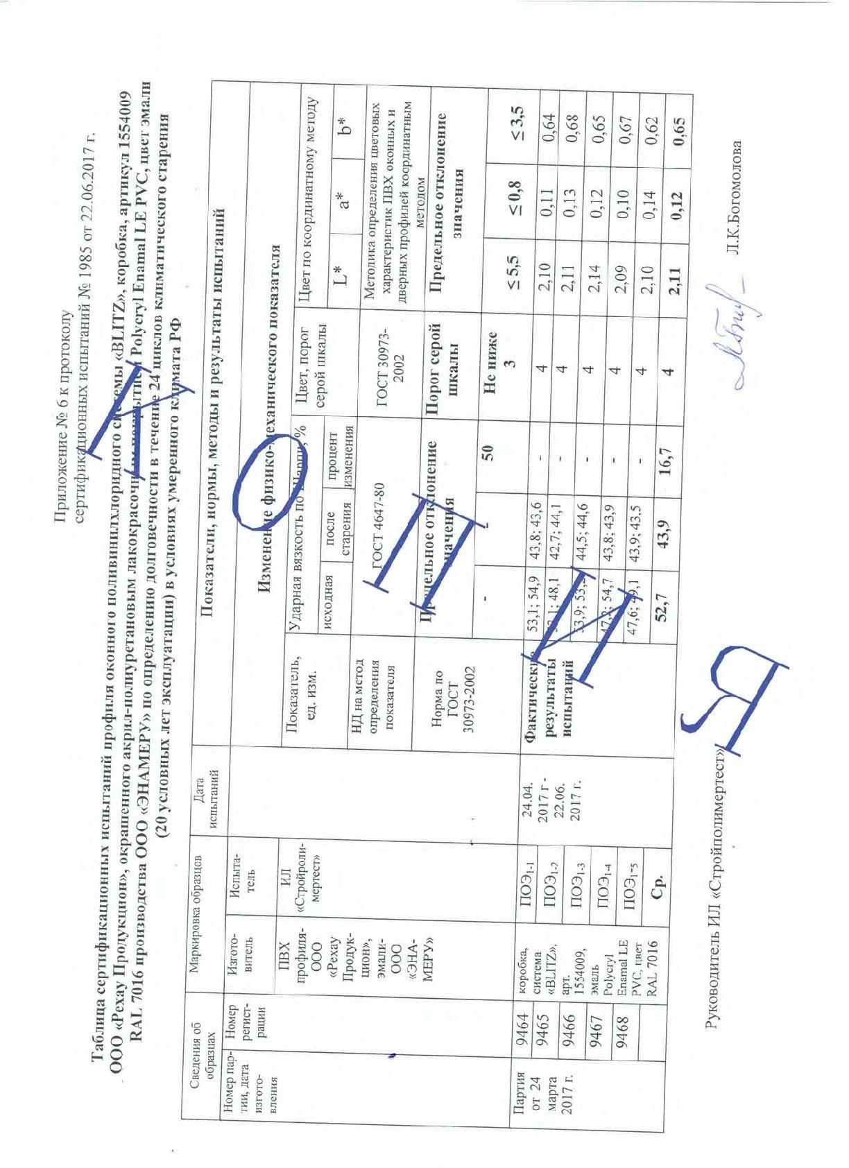 enameru-gost-30973-rehau-copy-010