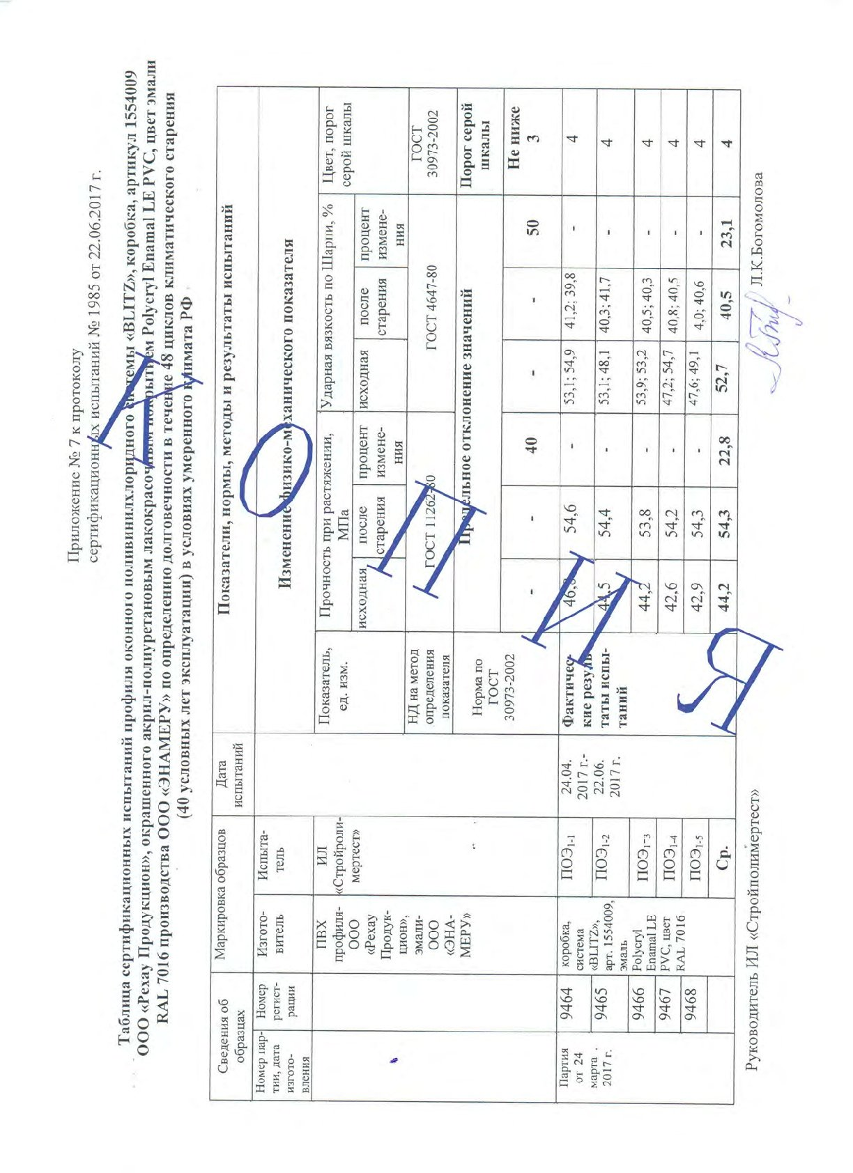 enameru-gost-30973-rehau-copy-011