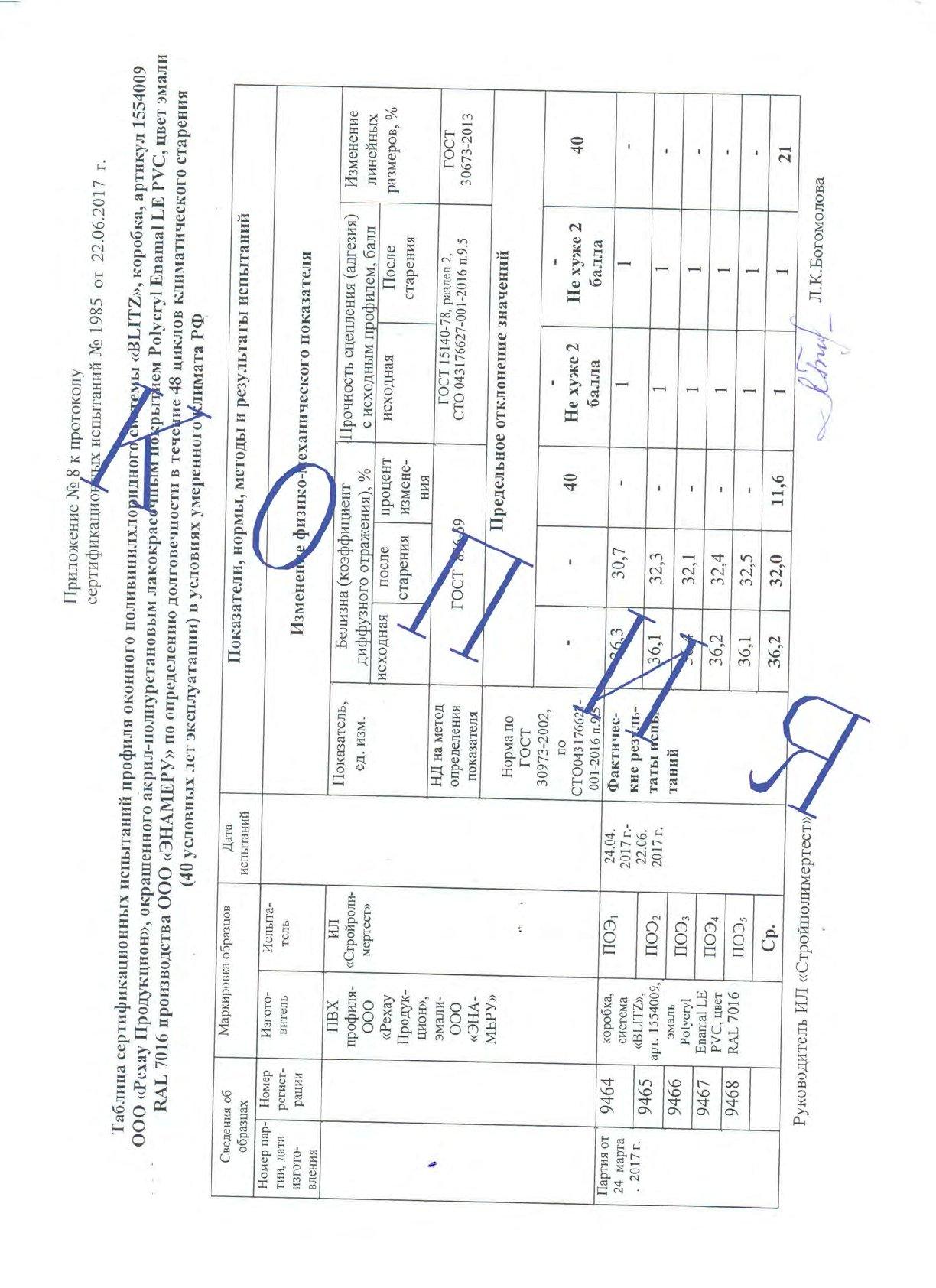 enameru-gost-30973-rehau-copy-012